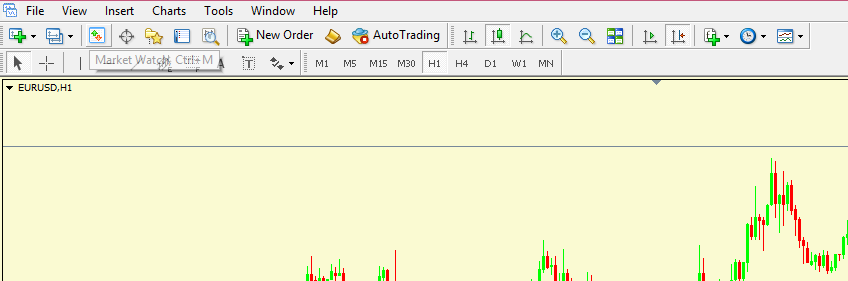 How to Set Up a Chart in MetaTrader 4 - 1