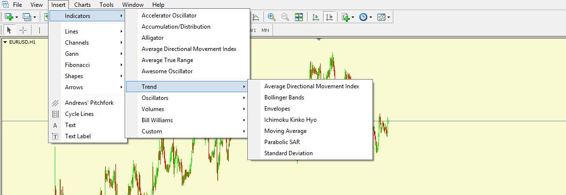 Jforex custom indicators