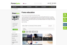 Forex4you Education