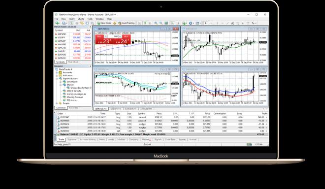 OBRInvest Trading Platforms