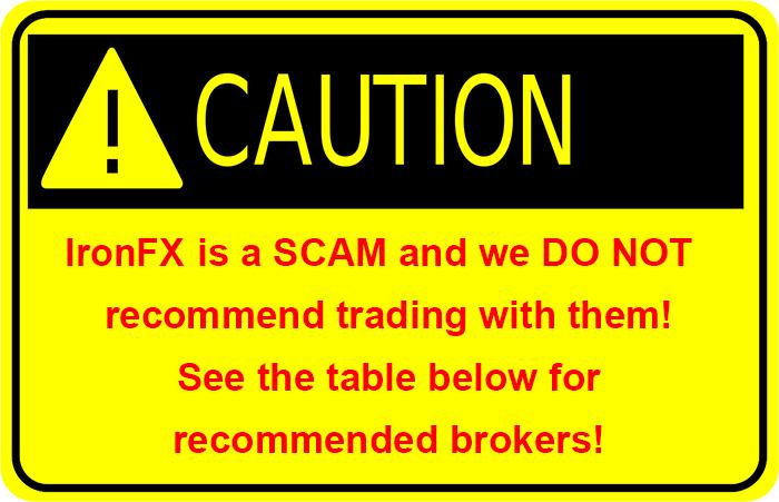 Ironfx forex broker review
